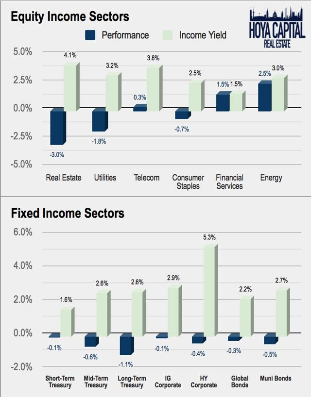 equity income
