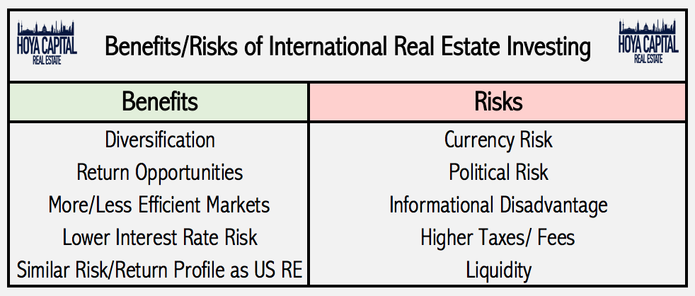 political risks in international marketing