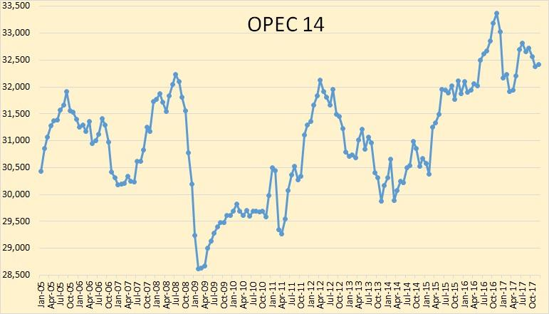 Why crude oil prices are on upward swing, by United States energy agency