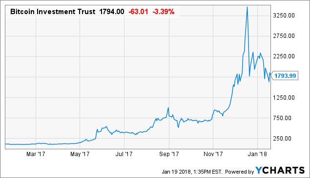 bitcoin trader puls 4)