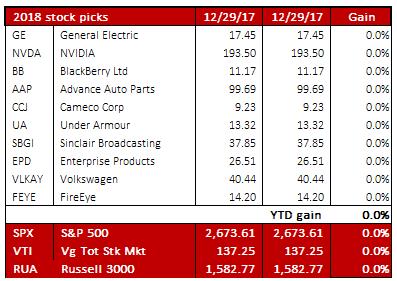 My Stock Picks For 2018