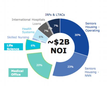 Best options for more than 2 shareholder healthcare