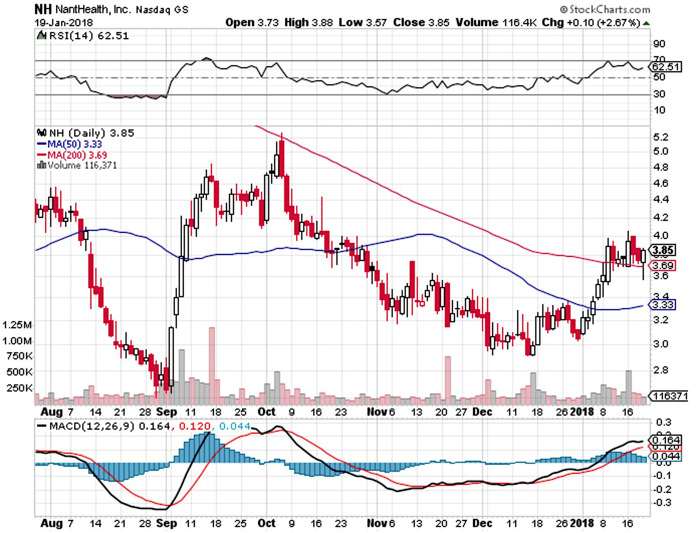 Juno juno therapeutics inc crowdsourced stock ratings saupload51wvigfsdlqbwxsxcyieafsx0opo5ixcbqtip12o2auxvfej1qhyk2v4iwjtlchhtpjl0uohqfbapxyggvhscjzk7utszaagvvdlnp0dzpwshk3iwyztnr6uaegcrj4gijj1v5othumb1g biocorpaavc Images