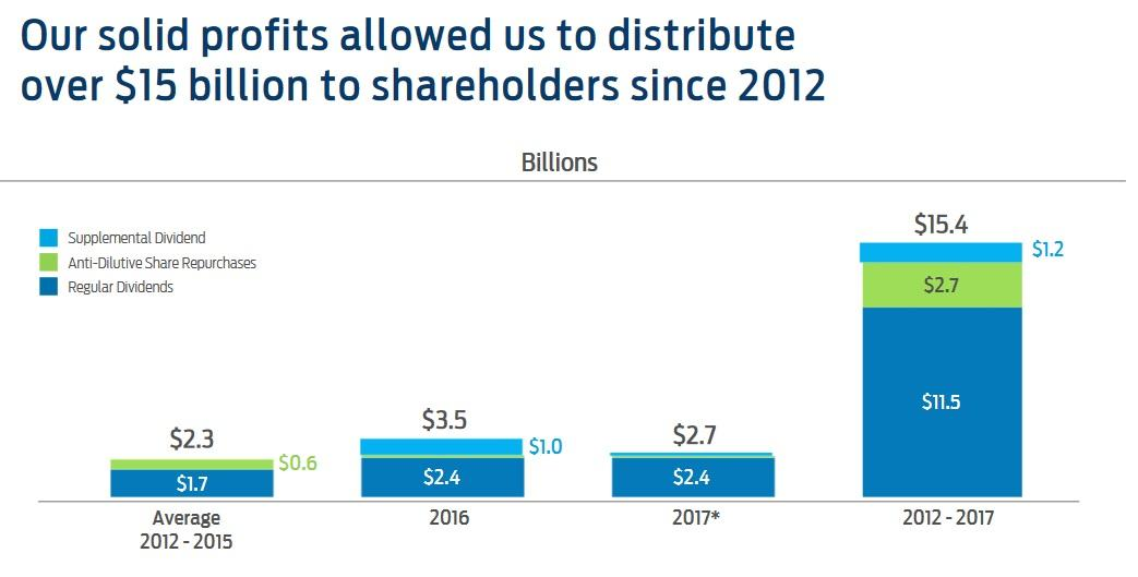 Which High Yield Dividend Stock Is The Better Buy Now