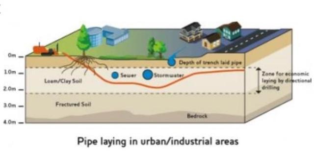 Energold Drilling Presents An Asymmetrical Profit