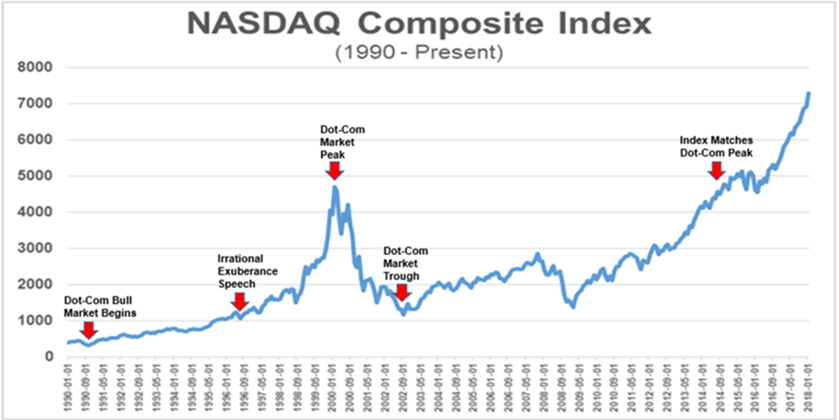 Diese Seite beinhaltet Echtzeit Streaming Kurse für die NASDAQ Composite Index Komponenten.