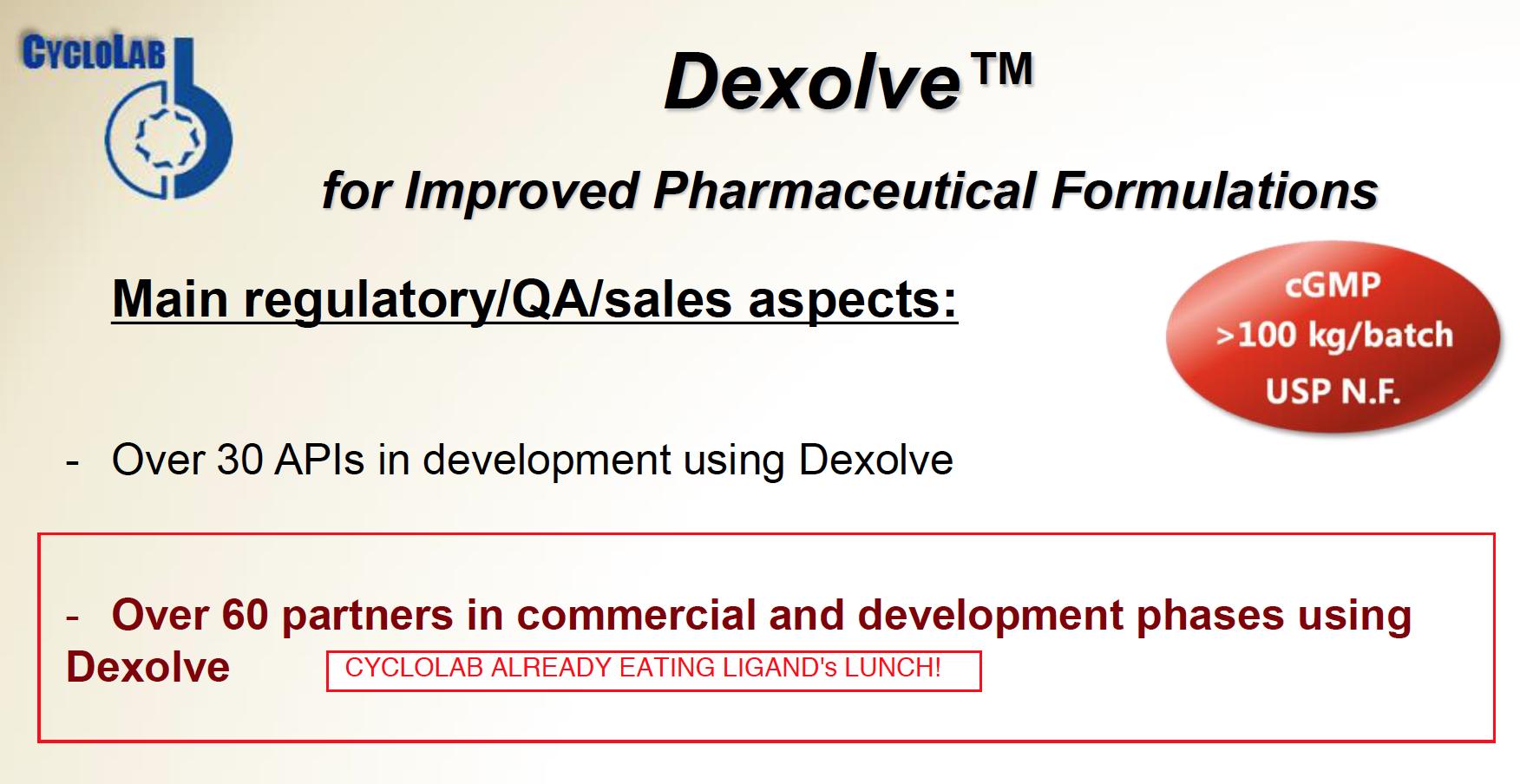 Ligand Pharmaceuticals (NASDAQ:LGND) PT Set at $169.00 by HC Wainwright