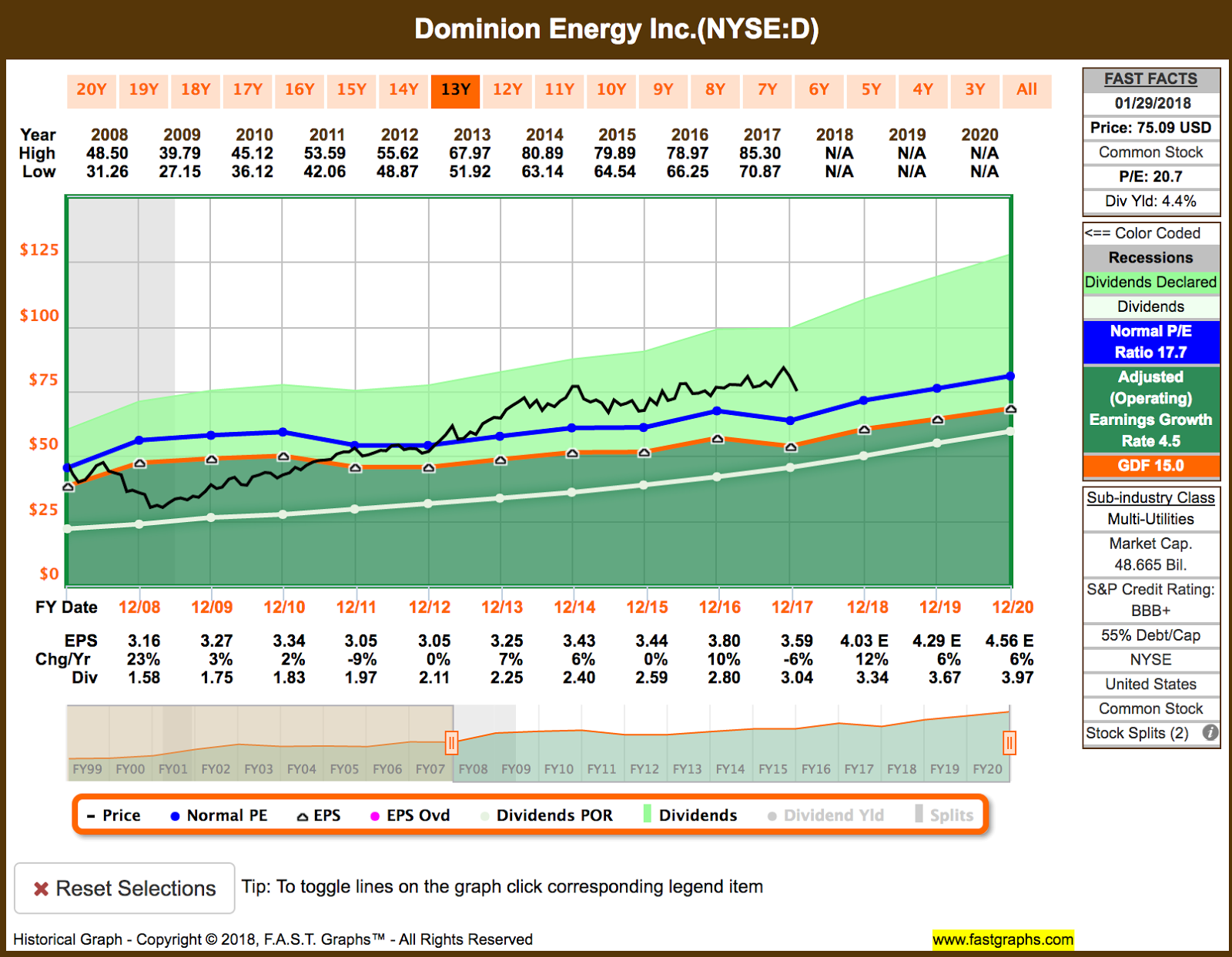 32 Dividend Increases: January 22-26, 2018 (Part 2: Energy And