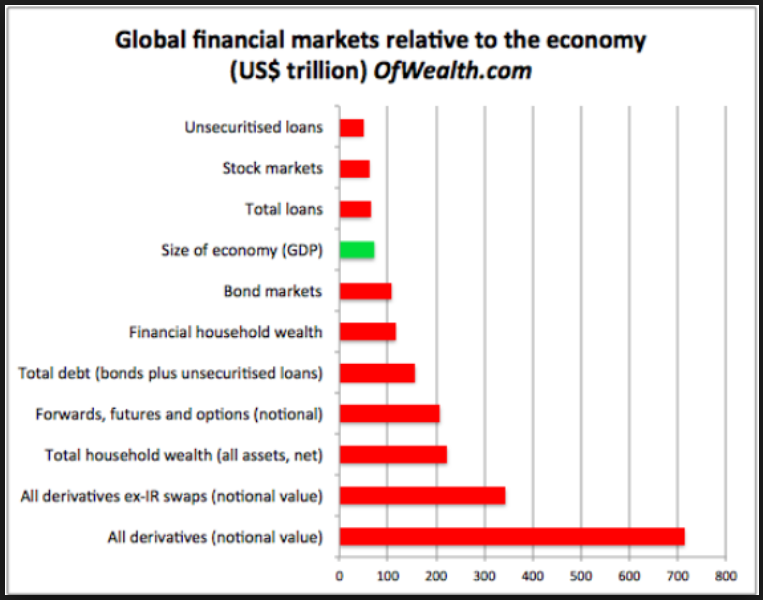 global financial market essay International financial market | assignment - 01 v prabaseelan s/07/735 introduction to those mncs that were more interested in maximizing the value of global wealth adopted a centralized we will write a custom essay sample on international financial market or any similar topic only for you.