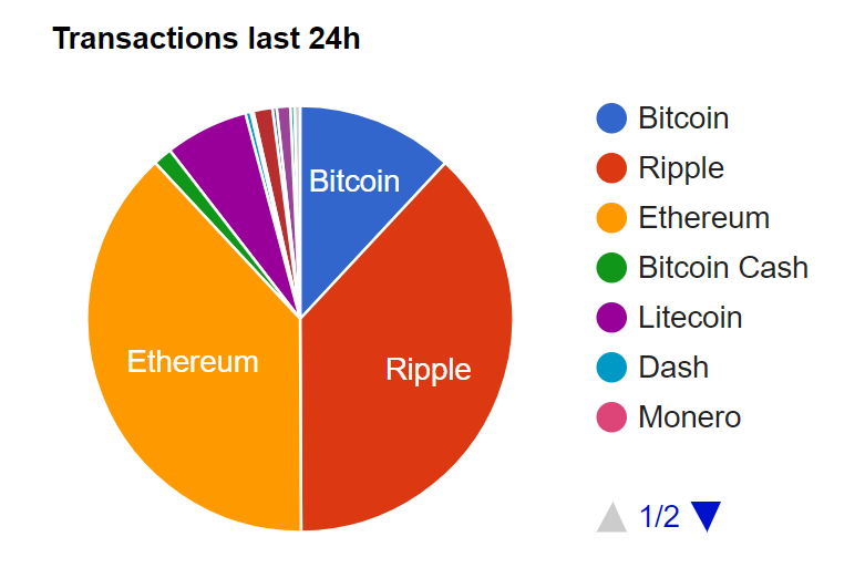 cryptocurrency historical price data
