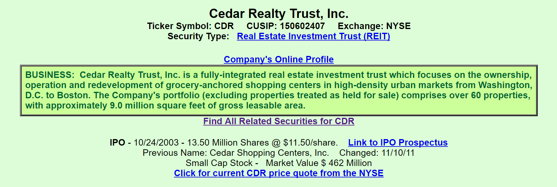 Cedar Realty From The Perspective Of A Preferred Investor Cedar