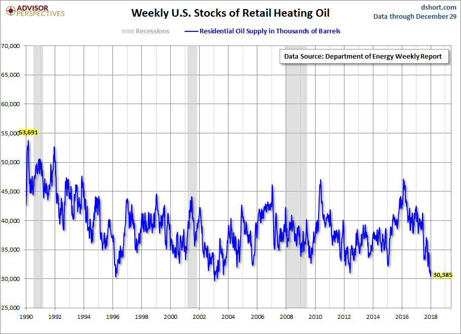 Heating Oil Prices >> Weekly Heating Oil Prices Seeking Alpha
