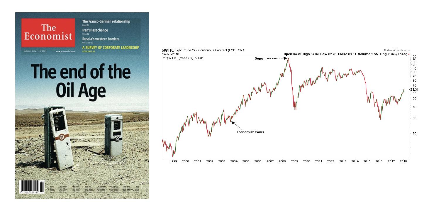 The Economist Cover é um dos maiores indicadores contrários, ele marcou o topo do complexo FANG?  |  Buscando Alpha