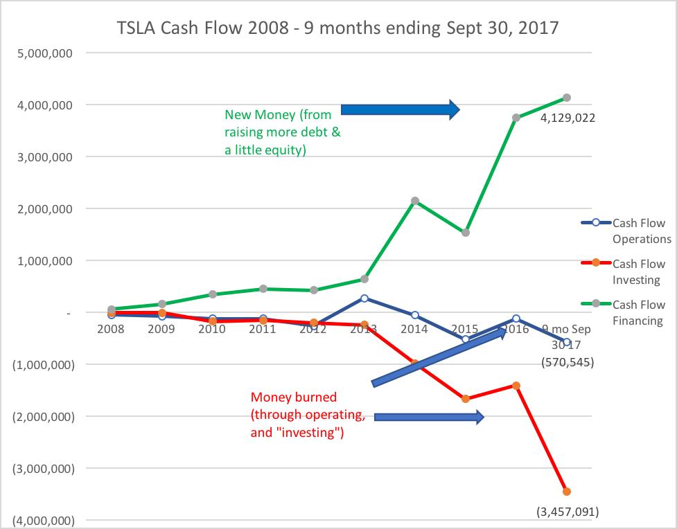 tesla s coming bankruptcy tesla inc nasdaq tsla seeking alpha rh seekingalpha com