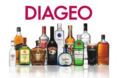 A Look Inside Happy Hour: Diageo (NYSE:DEO)   Seeking Alpha