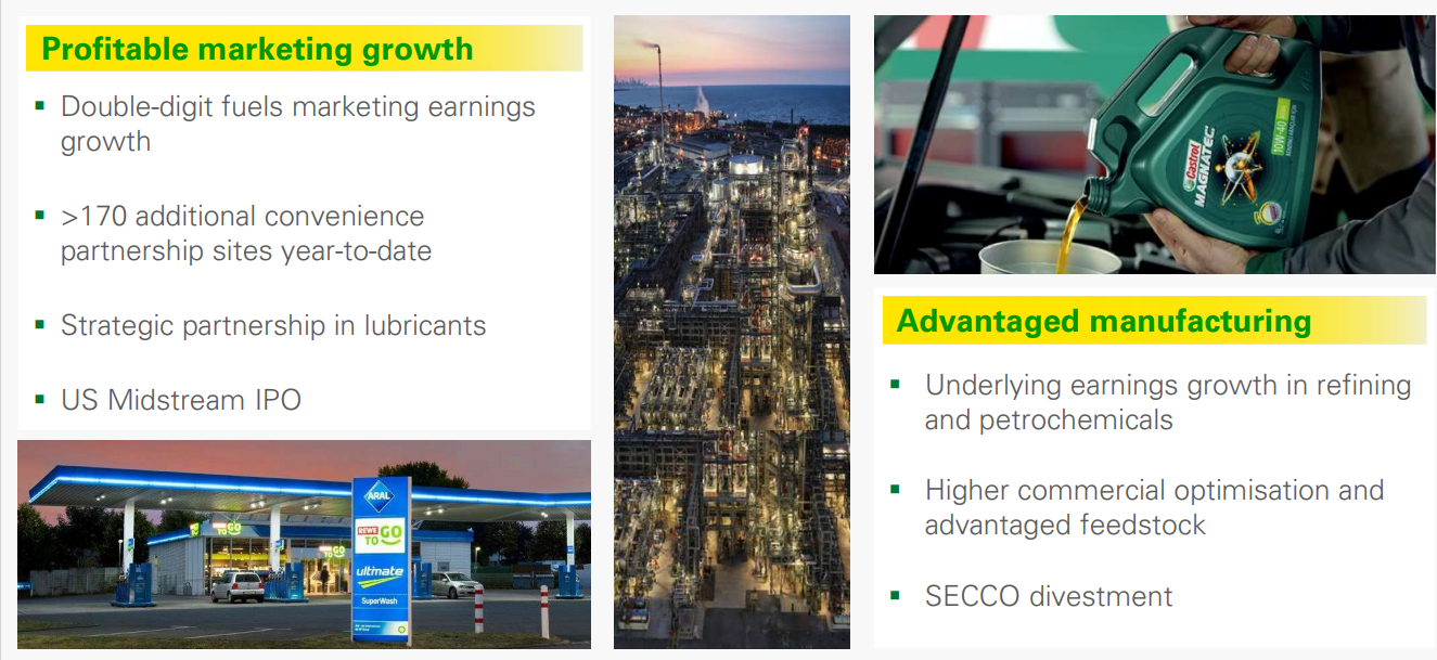 British Petroleum Strong Investment In This Market Bp Plc