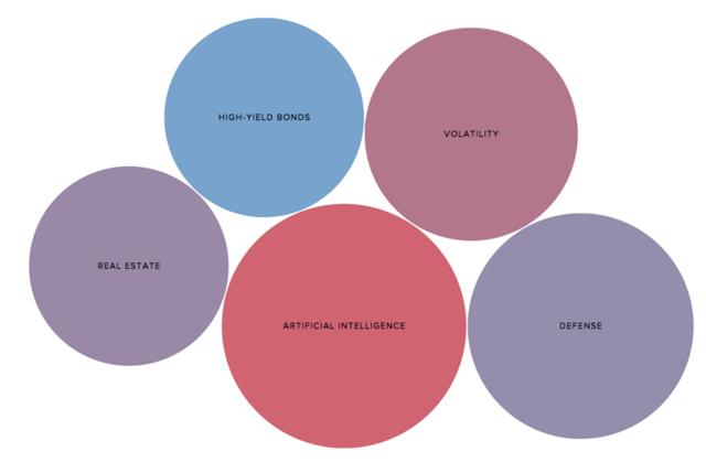 ETFdb Bubble Trends Jan.4