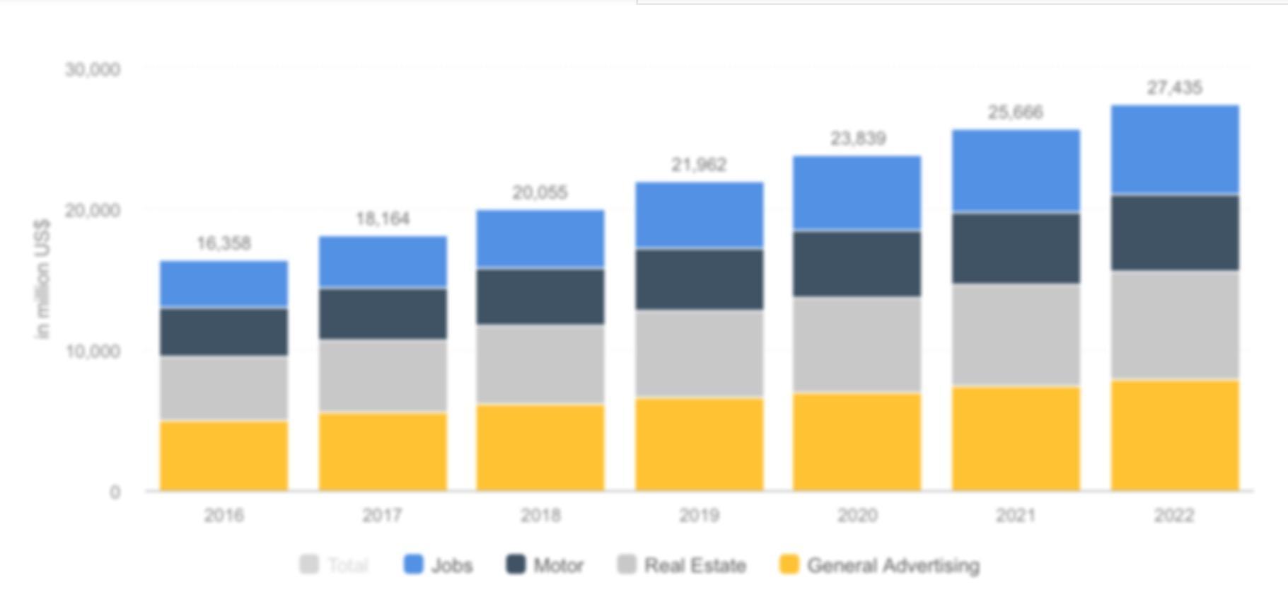 Don T Underestimate Ebay S Growth Engine Nasdaq Ebay Seeking Alpha
