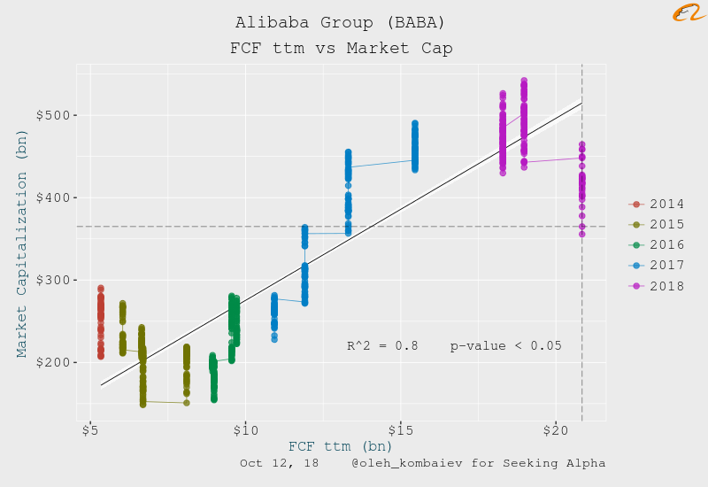 Alibaba Group: The Most Underrated Company – Alibaba Group