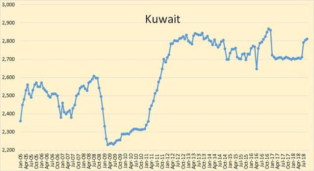 OPEC September Manufacturing Knowledge - Internet