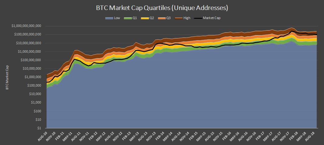h not zero bitcoins