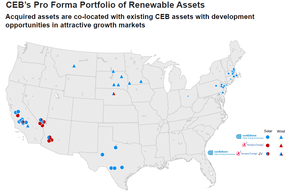 Consolidated Edison Makes A Big Move Into Solar