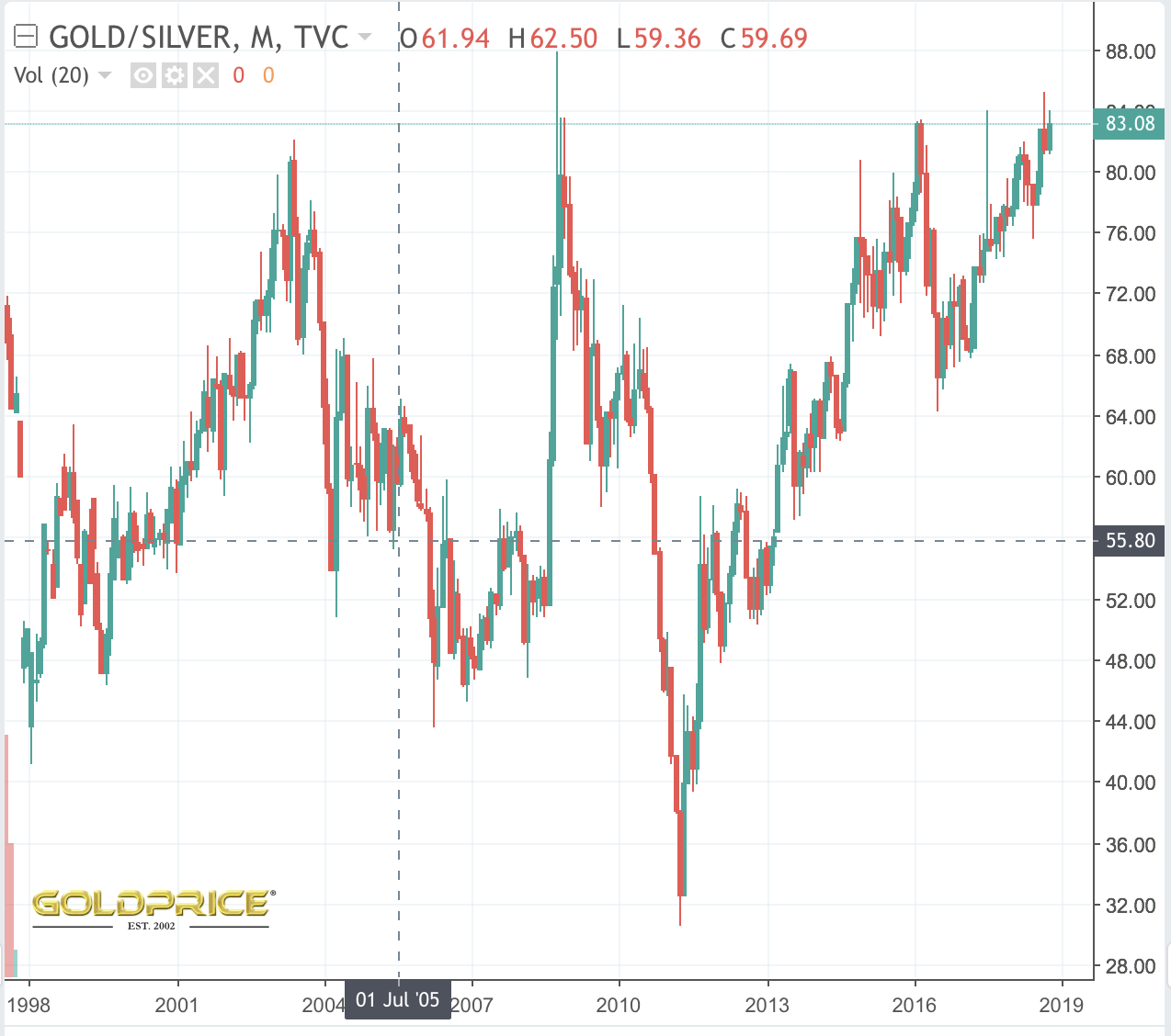 Slv Heres Why Silver Is Likely Going Much Higher Ishares Silver