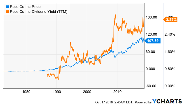 The VIX To Rule Them All - And The 3 Value Stocks We Added
