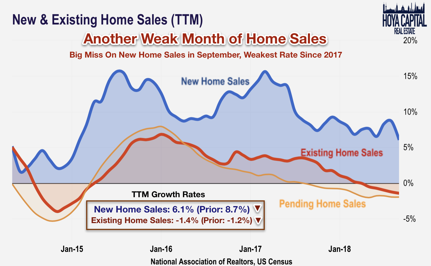 photo Disappointing summer sales weak the Index modern collection
