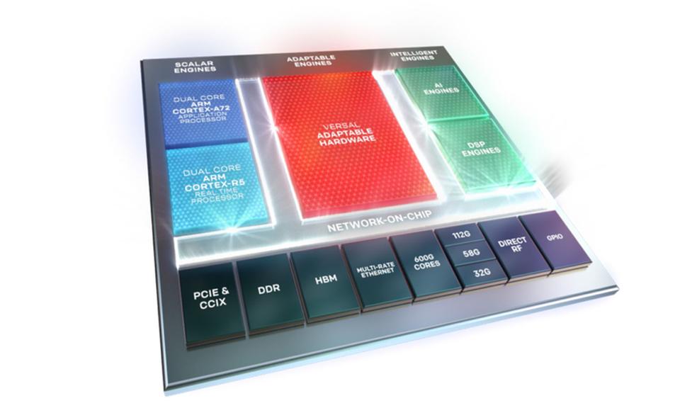 Xilinx: Nvidia's Next Big AI Rival