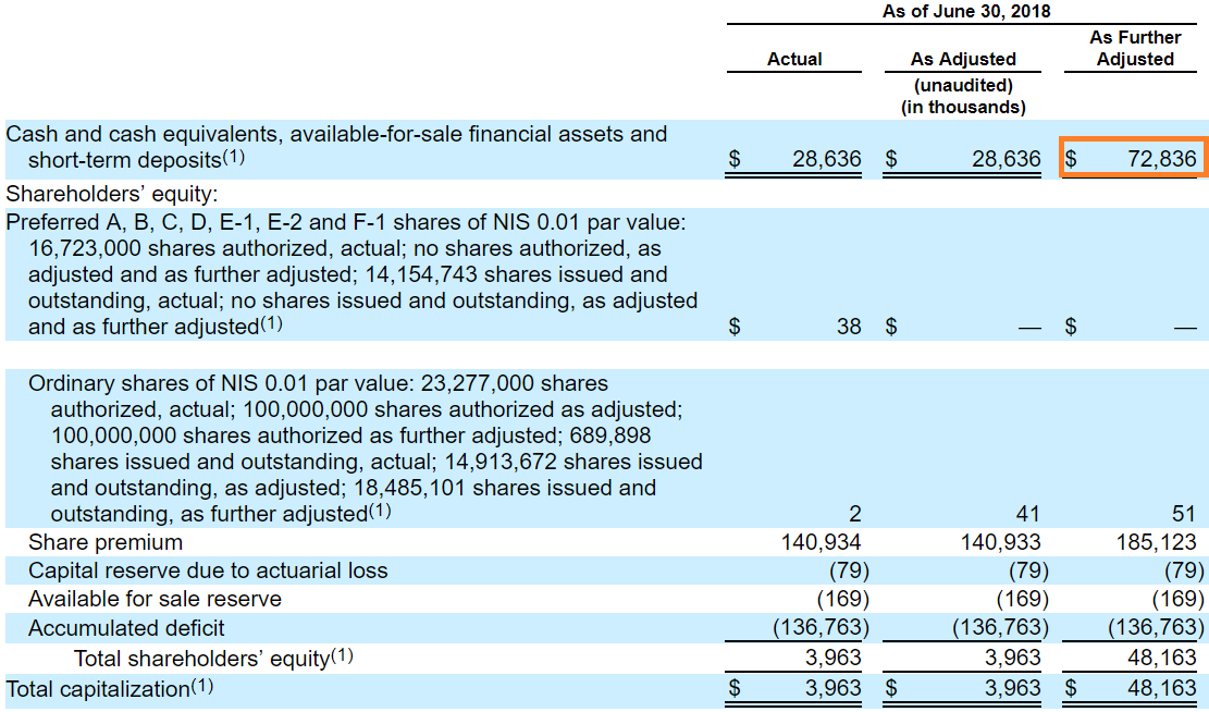 Nn group nv ipo prospectus