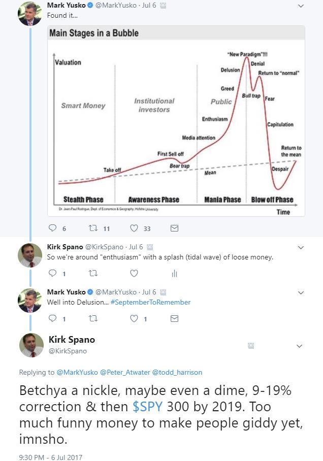 Yusko Spano Twitter Market Euphoria