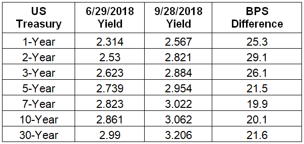 Taxable Total Return 3rd Quarter Review Seeking Alpha