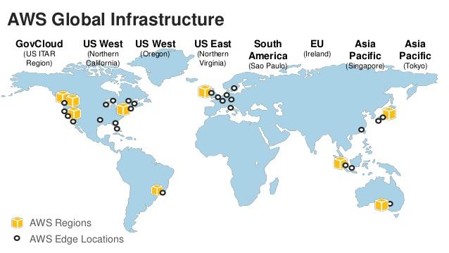 Amazon Creating Global Cloud Service With Iridium