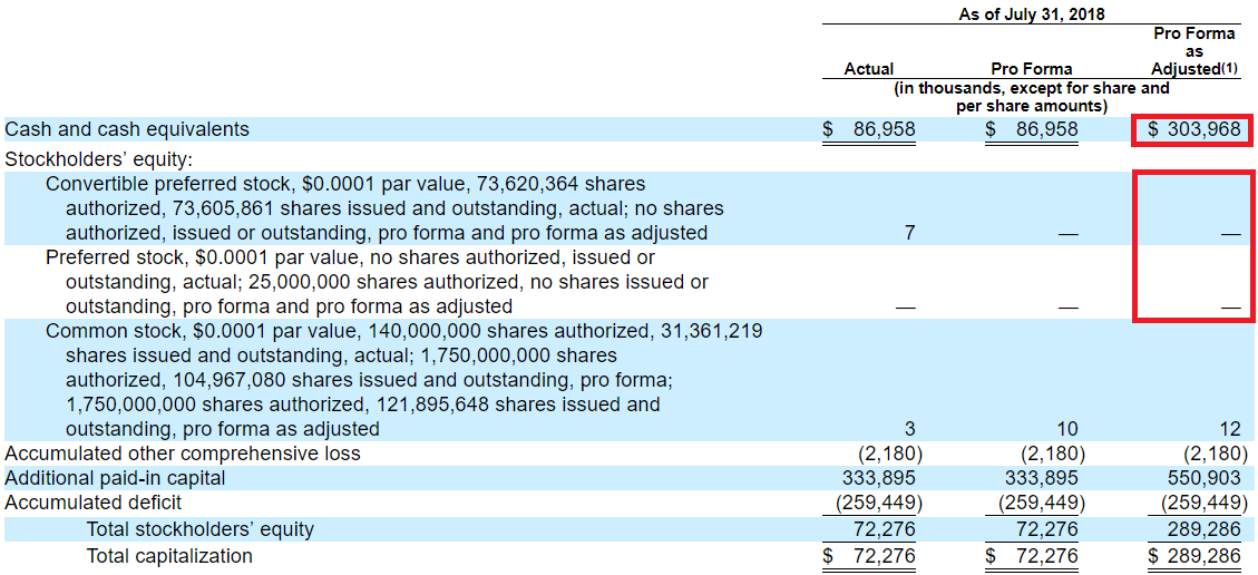 anaplan ipo 43 4 y y gross profit growth anaplan inc nyse