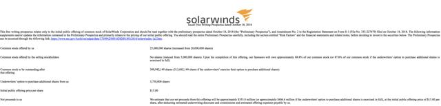 Solarwinds inc swi ipo