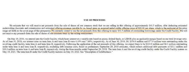 Scholarly articles what do underwriters do ipo