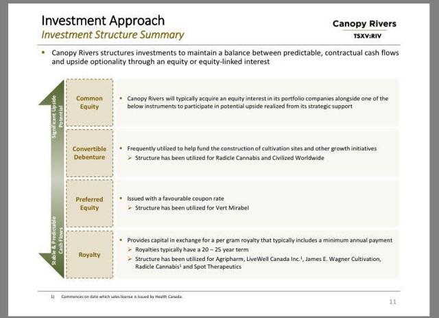 Canopy Rivers Investor Presentation3