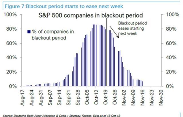 Buyback Blackout Ending