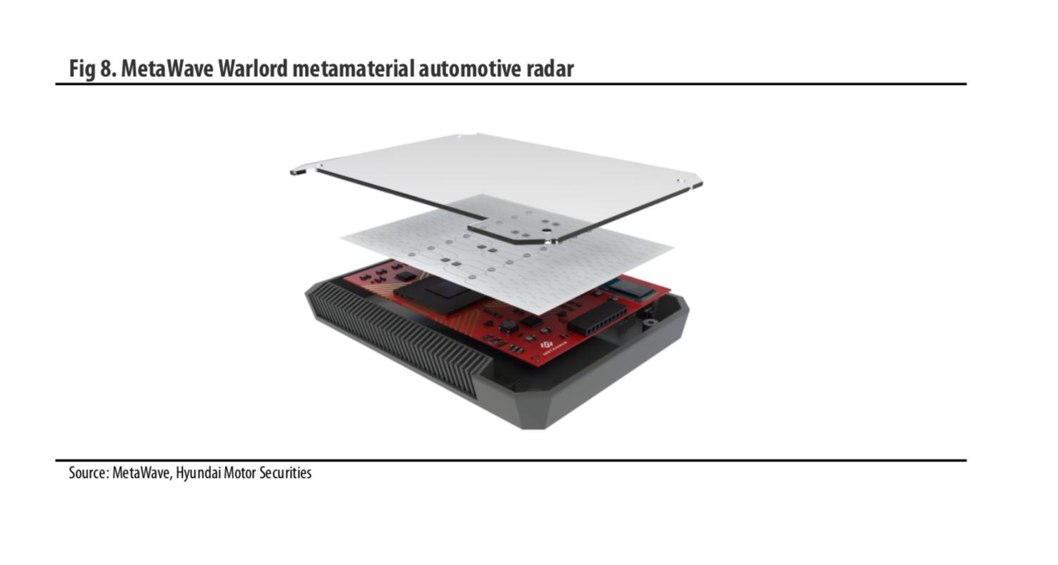 Robotics And Autonomous Vehicles: Making Sense Of Sensor