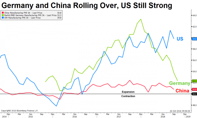 saupload_china-germany-us-pmi_thumb1.png