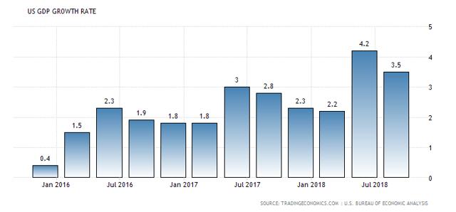 https://tradingeconomics.com/charts/facebook.png?url=/united-states/gdp-growth