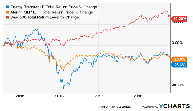5 Reasons This Fast-Growing, 7 9% Yielding Stock Is A