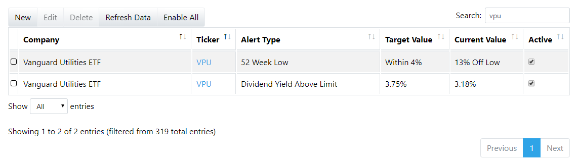 My Dividend Growth Portfolio 35 Holdings 6 Sells 2 Buys