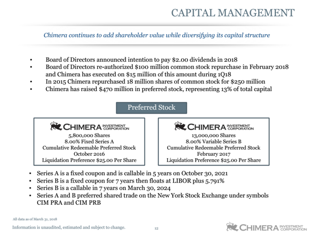 Even Though Cim Invests In Agency Mbs It Is A Relatively Minor Portion Of The Business
