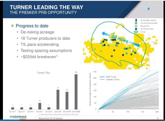 Chesapeake Energy: Debt Progress - Now About That Cash Flow
