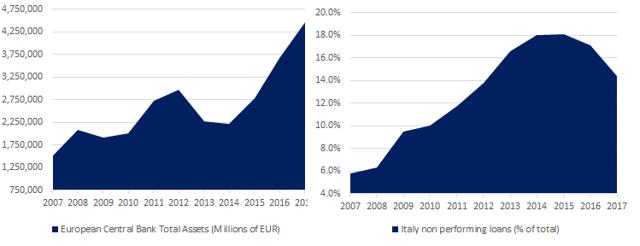 10-4-2018 ECB rescue