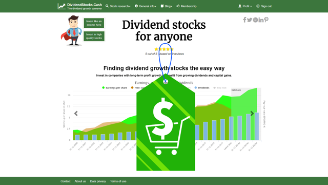 International Dividend Stocks On Discount