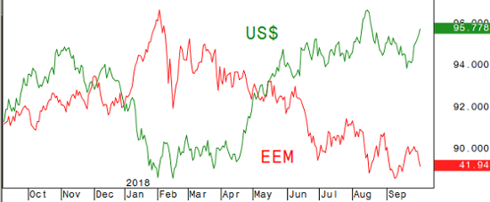 01- Emerging Markets