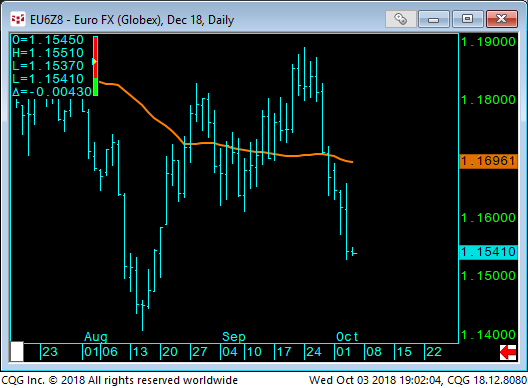02 - Euro FX 10-4